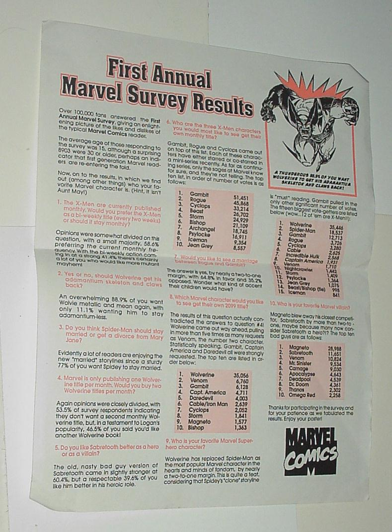 Marvel Survey Results